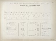 Mr T.W. Kennard's method of calculationg the strains on, and sectional areas of various parts of a triangular girder