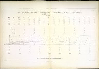 Mr P.W. Barlow's method of calculationg the strains on a triangular girder